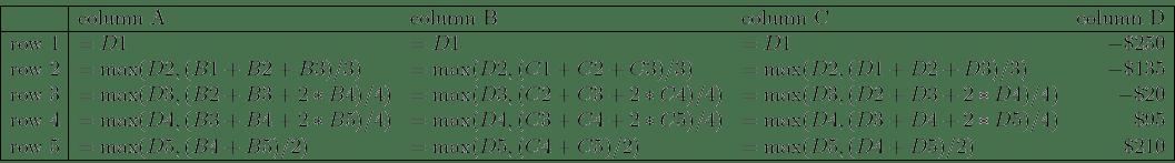begin{displaymath} begin{array}{vert lvert lllrvert} hline & text{column... ...(C4+C5)/2) & =max(D5,(D4+D5)/2) & $210  hline end{array}end{displaymath}