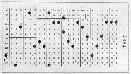 Hollerith_punched_card.jpg