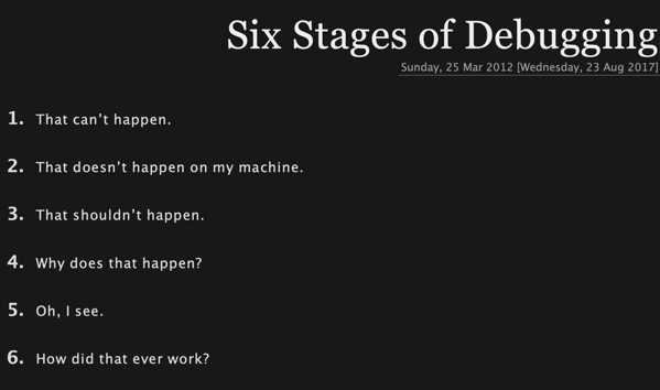 Six Stages of Debugging